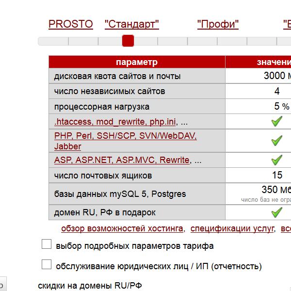 Хостинг 1gb сайт можно ли оформить хостинг на физическое лицо если есть фирма